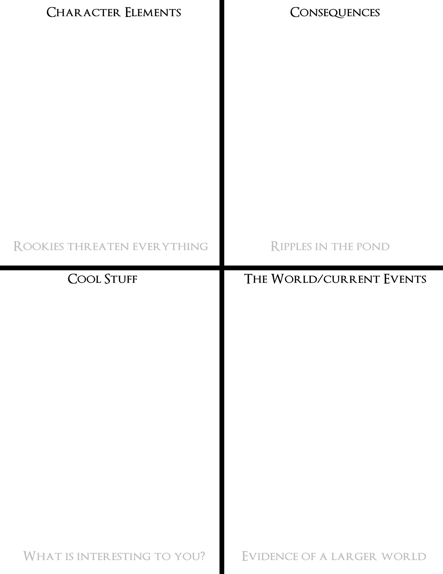 Improvisional Worksheet